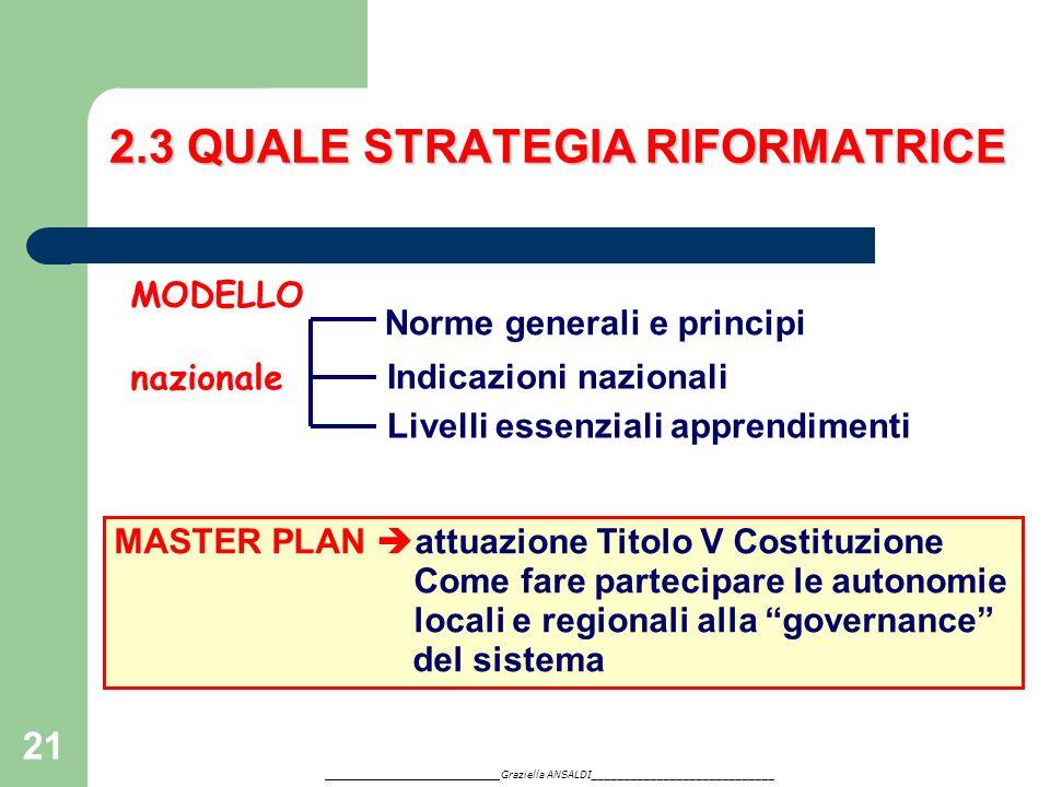 21 2.3 QUALE STRATEGIA RIFORMATRICE 2.3 QUALE STRATEGIA RIFORMATRICE nazionale Norme generali e principi Indicazioni nazionali Livelli essenziali apprendimenti MASTER PLAN attuazione Titolo V Costituzione Come fare partecipare le autonomie locali e regionali alla governance del sistema MODELLO _______________________ Graziella ANSALDI____________________________