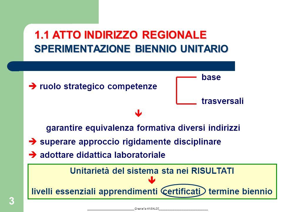 3 SPERIMENTAZIONE BIENNIO UNITARIO SPERIMENTAZIONE BIENNIO UNITARIO ruolo strategico competenze base trasversali garantire equivalenza formativa diver