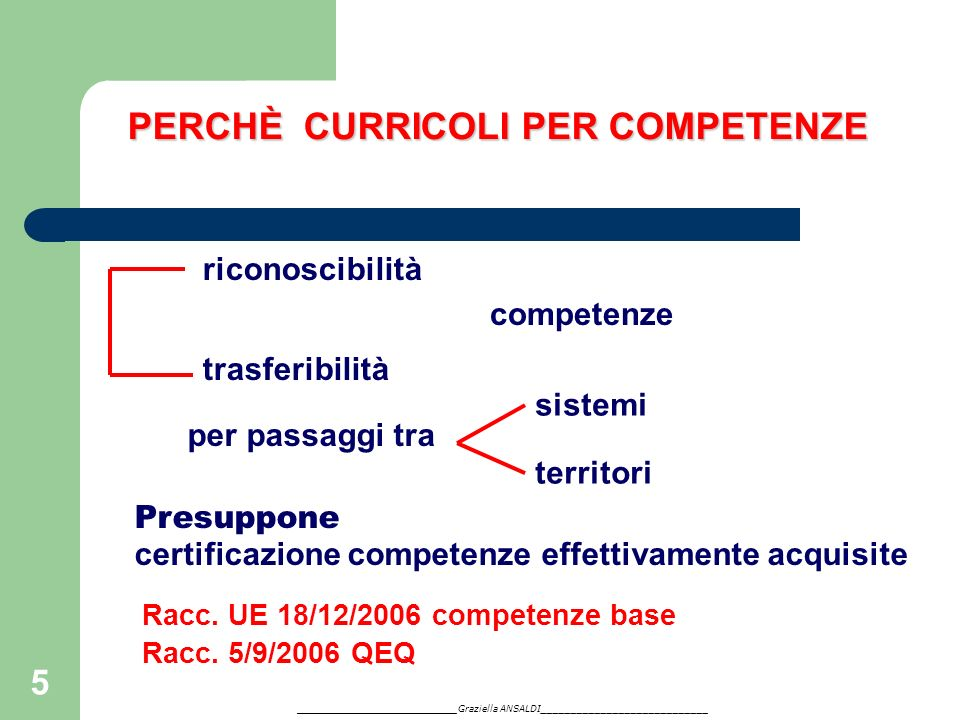 5 PERCHÈ CURRICOLI PER COMPETENZE riconoscibilità trasferibilità per passaggi tra sistemi competenze territori Presuppone certificazione competenze ef