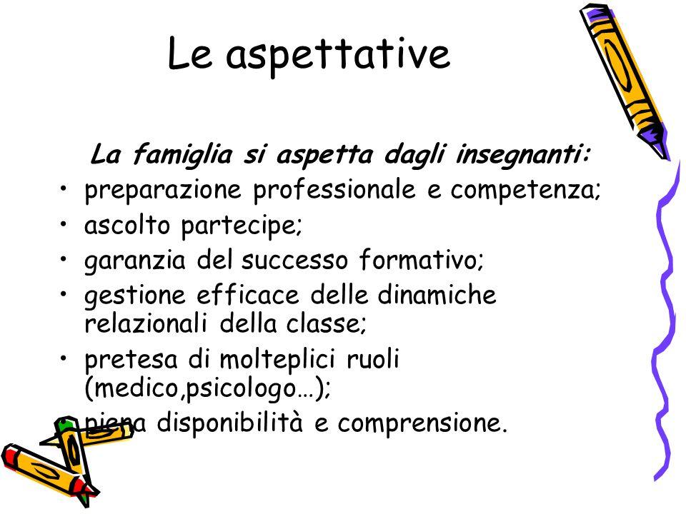 Le aspettative La famiglia si aspetta dagli insegnanti: preparazione professionale e competenza; ascolto partecipe; garanzia del successo formativo; g