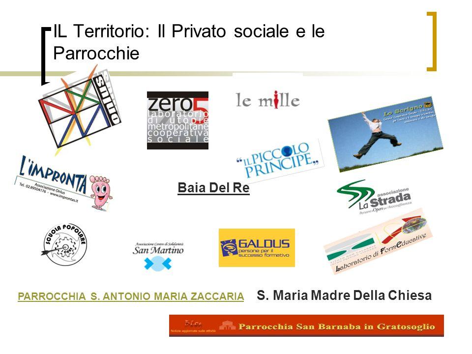 23 IL Territorio: Il Privato sociale e le Parrocchie Baia Del Re PARROCCHIA S.