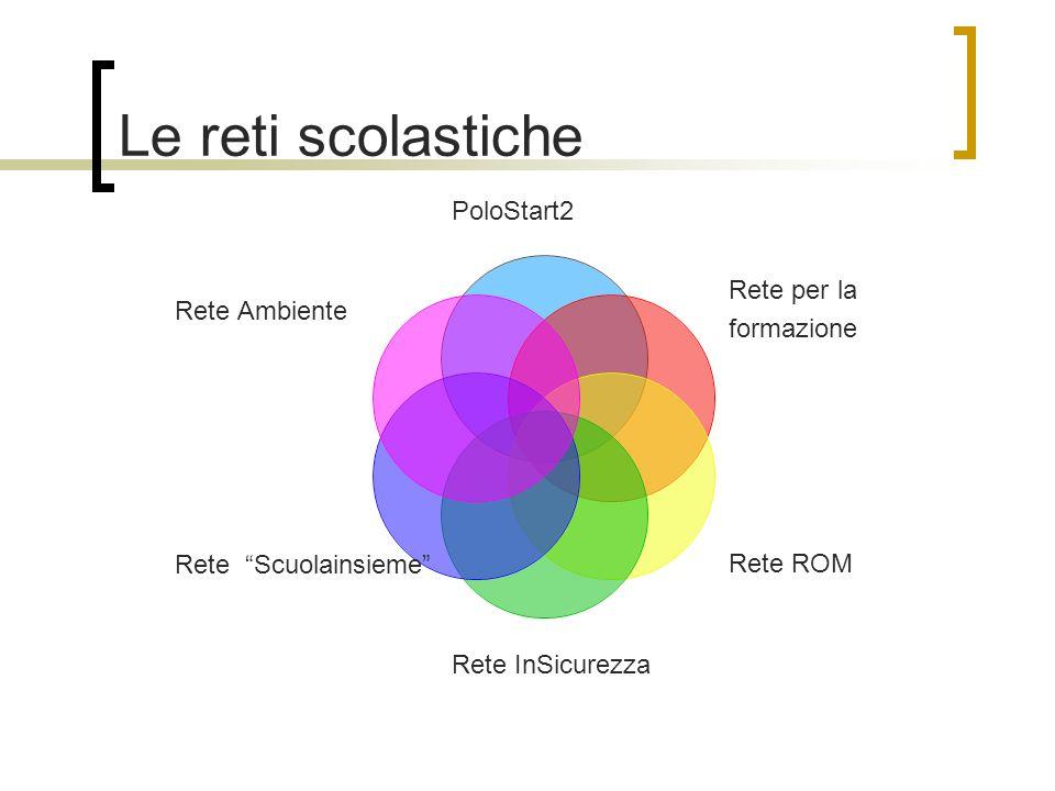 Le reti scolastiche PoloStart2 Rete per la formazione Rete ROM Rete Scuolainsieme Rete InSicurezza Rete Ambiente