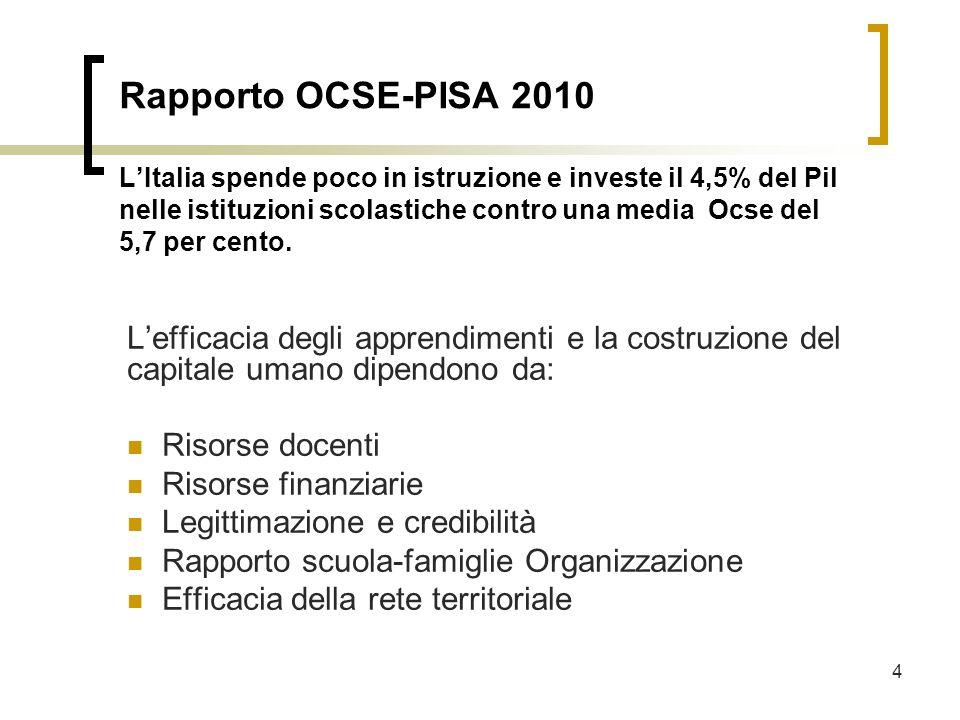 4 Rapporto OCSE-PISA 2010 LItalia spende poco in istruzione e investe il 4,5% del Pil nelle istituzioni scolastiche contro una media Ocse del 5,7 per cento.