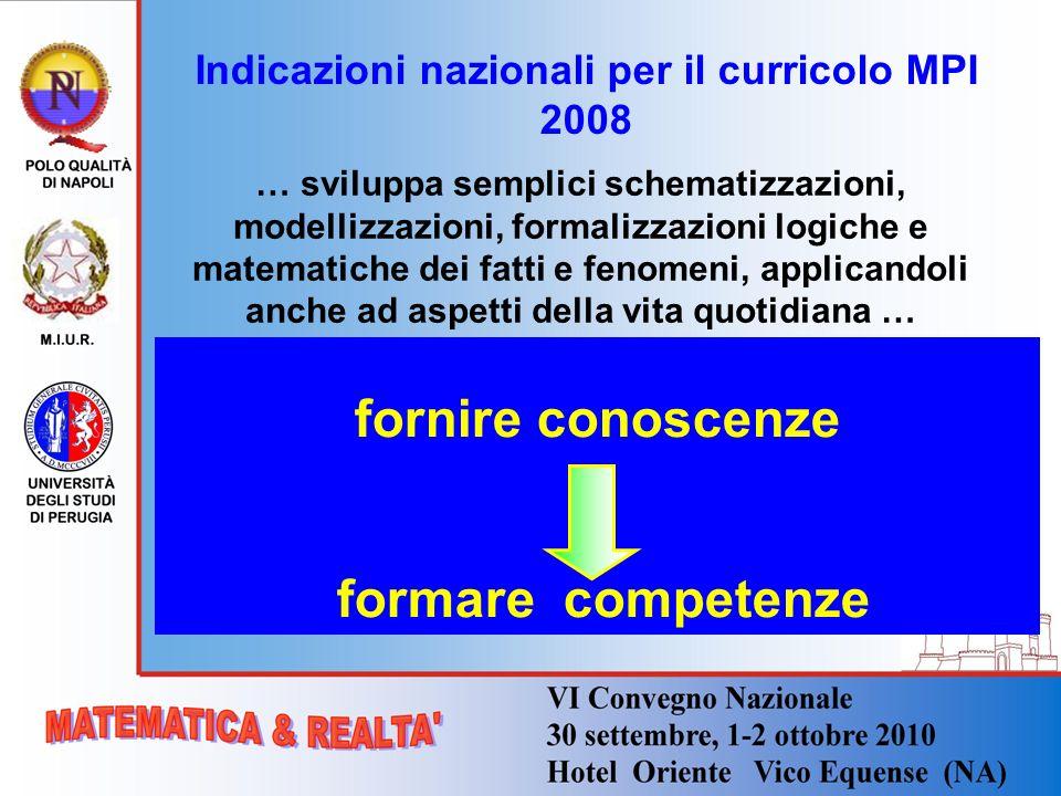 fornire conoscenze formare competenze Indicazioni nazionali per il curricolo MPI 2008 … sviluppa semplici schematizzazioni, modellizzazioni, formalizz