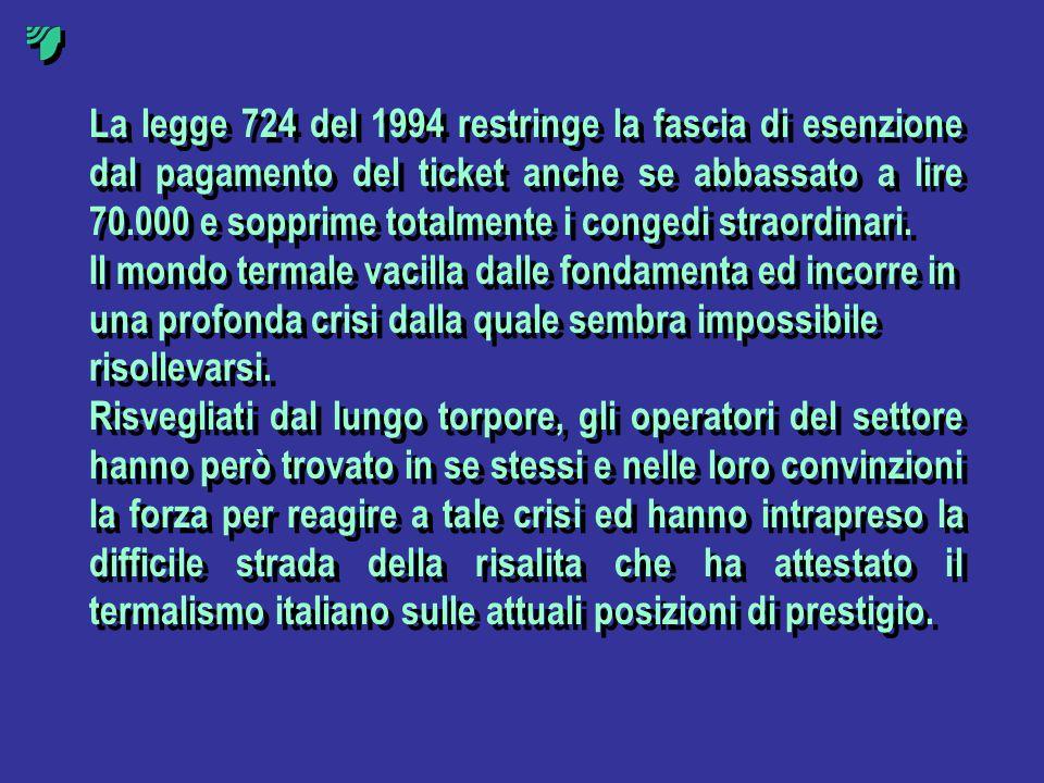 La legge 724 del 1994 restringe la fascia di esenzione dal pagamento del ticket anche se abbassato a lire 70.000 e sopprime totalmente i congedi strao