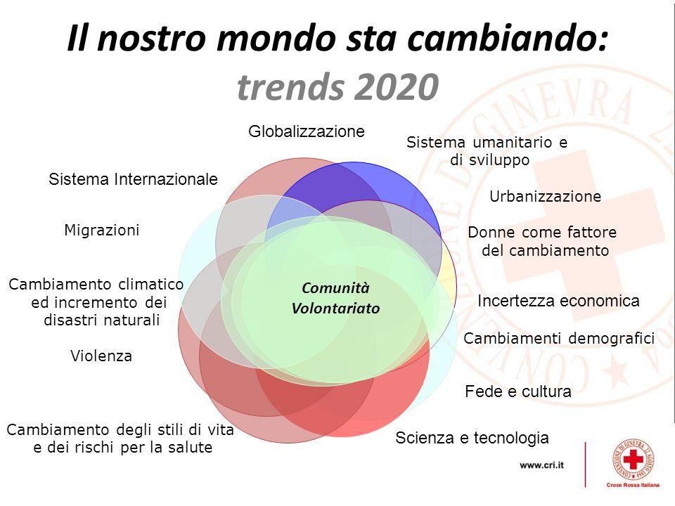 Il nostro mondo sta cambiando: trends 2020 Globalizzazione Sistema umanitario e di sviluppo Urbanizzazione Donne come fattore del cambiamento Incertez
