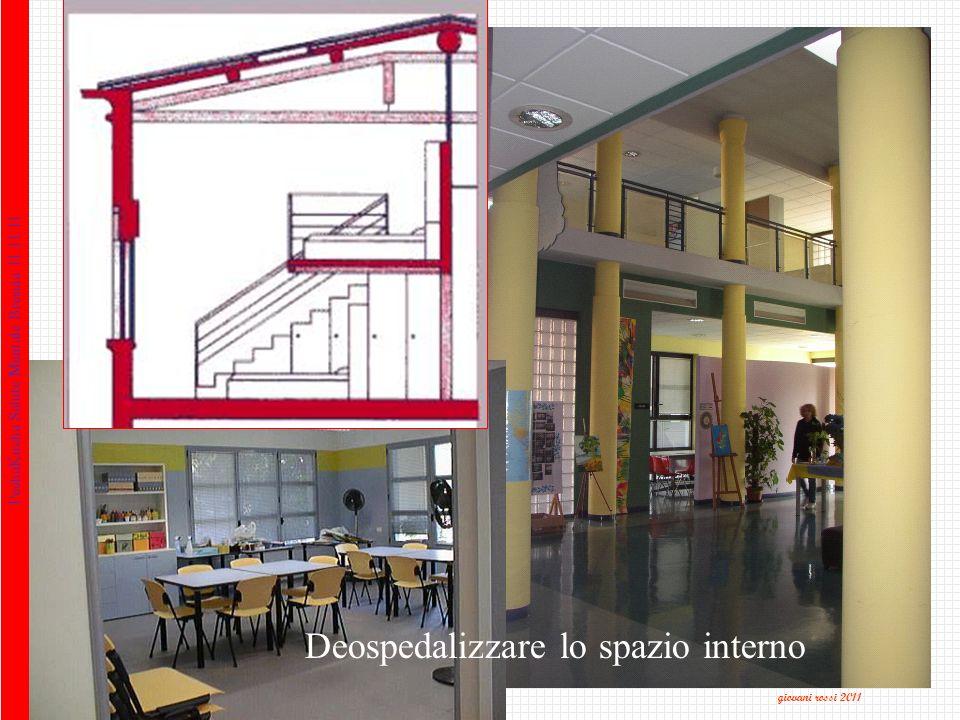 PechaKucha Salute Mentale Brescia 11.11.11 Deospedalizzare lo spazio giovani rossi 2011 lintero edificio