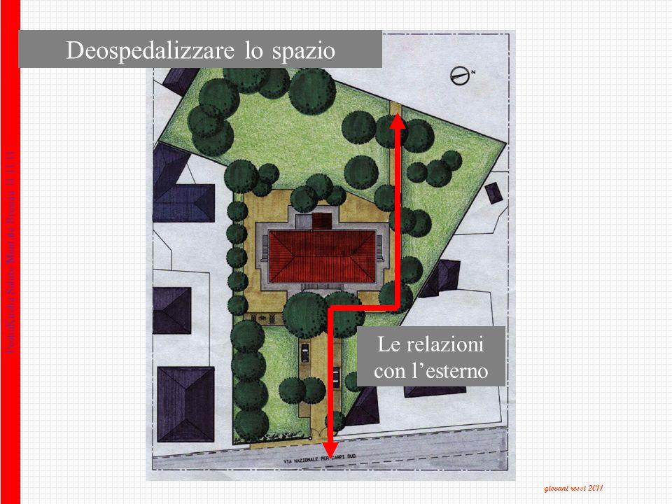 PechaKucha Salute Mentale Brescia 11.11.11 Deospedalizzare lo spazio giovani rossi 2011 Le relazioni con lesterno