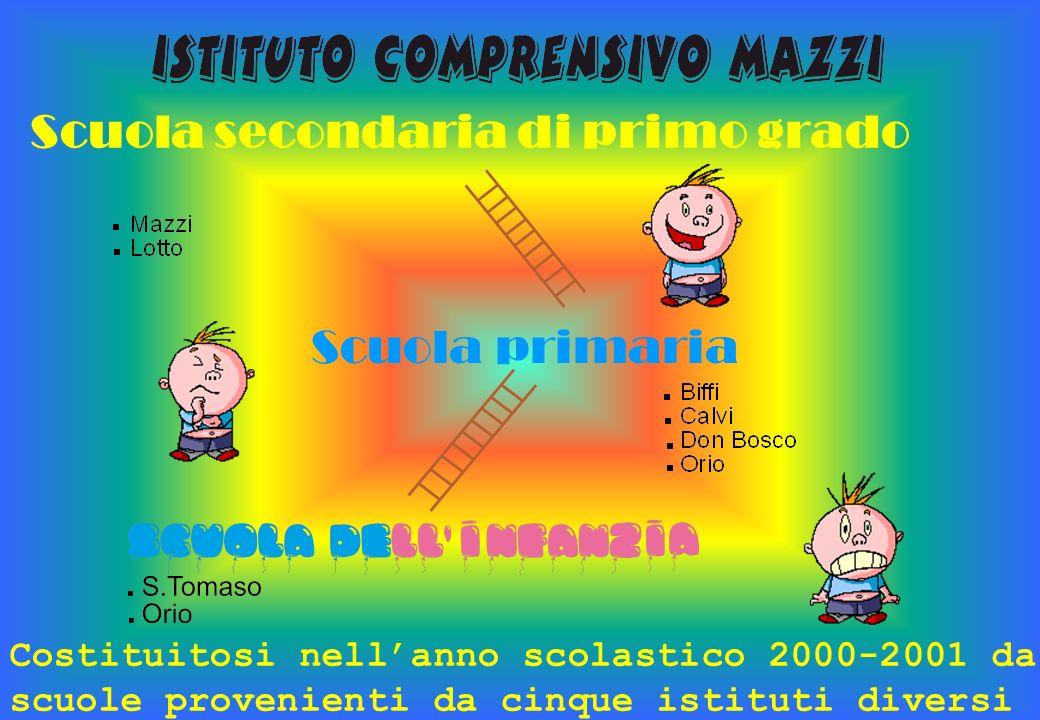 Scuola secondaria di primo grado Scuola primaria Costituitosi nellanno scolastico 2000-2001 da scuole provenienti da cinque istituti diversi