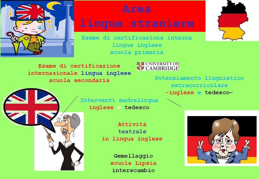 Area lingue straniere Potenziamento linguistico extracurricolare -inglese e tedesco- Attività teatrale in lingua inglese Gemellaggio scuola Lipsia int