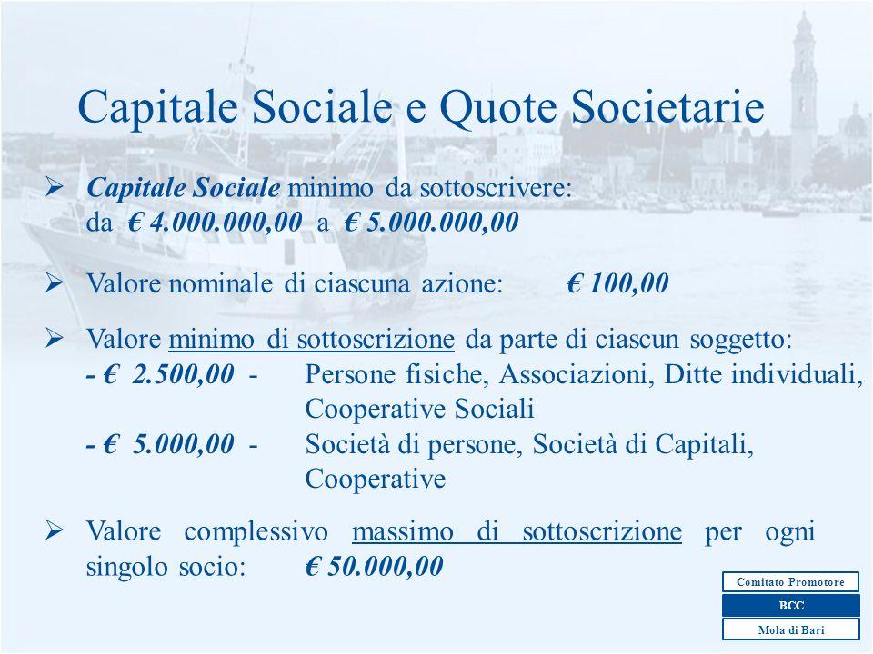 11 Capitale Sociale e Quote Societarie Capitale Sociale minimo da sottoscrivere: da 4.000.000,00 a 5.000.000,00 Valore nominale di ciascuna azione: 10
