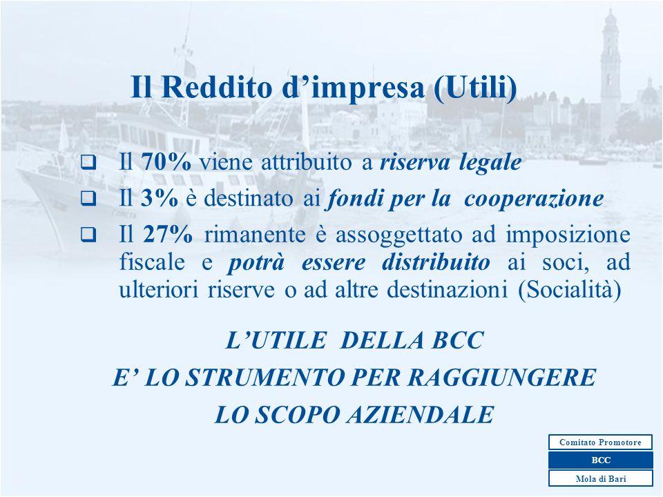 5 Il Reddito dimpresa (Utili) Il 70% viene attribuito a riserva legale Il 3% è destinato ai fondi per la cooperazione Il 27% rimanente è assoggettato