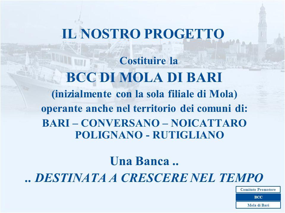9 IL NOSTRO PROGETTO Costituire la BCC DI MOLA DI BARI (inizialmente con la sola filiale di Mola) operante anche nel territorio dei comuni di: BARI –