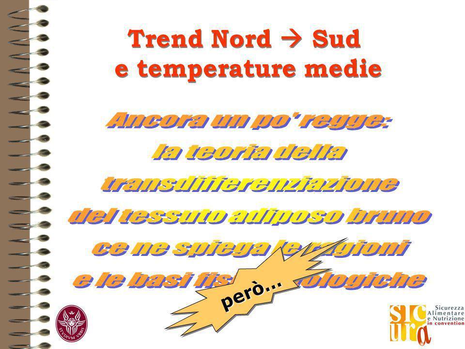 Trend Nord Sud e temperature medie però…però…