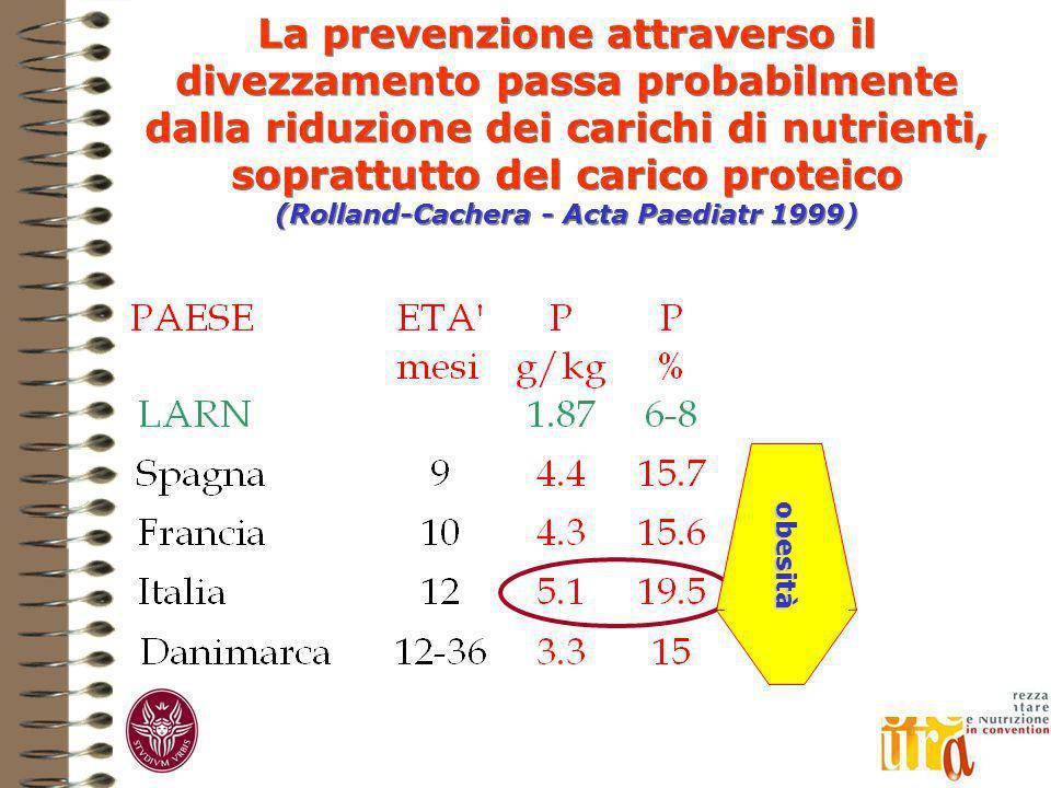 La prevenzione attraverso il divezzamento passa probabilmente dalla riduzione dei carichi di nutrienti, soprattutto del carico proteico (Rolland-Cache