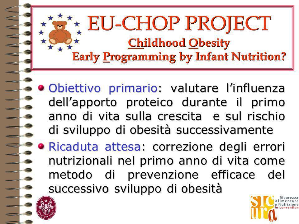 Obiettivo primario: valutare linfluenza dellapporto proteico durante il primo anno di vita sulla crescita e sul rischio di sviluppo di obesità success