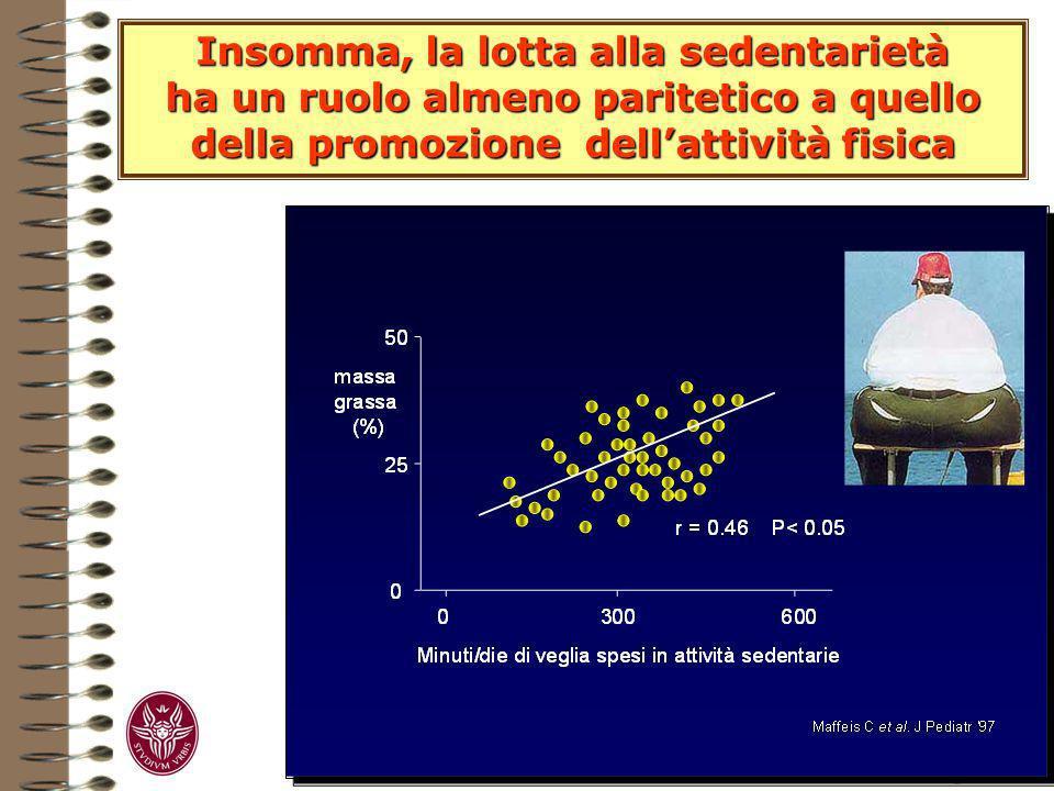 Insomma, la lotta alla sedentarietà ha un ruolo almeno paritetico a quello della promozione dellattività fisica