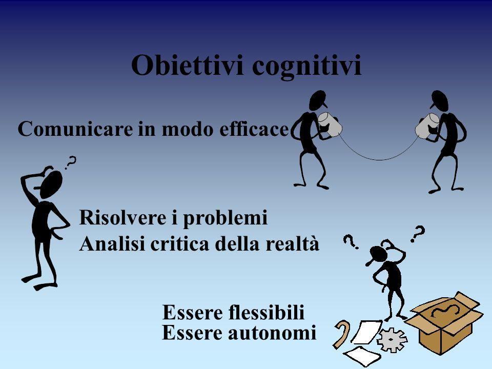 Obiettivi cognitivi Comunicare in modo efficace Risolvere i problemi Analisi critica della realtà Essere flessibili Essere autonomi