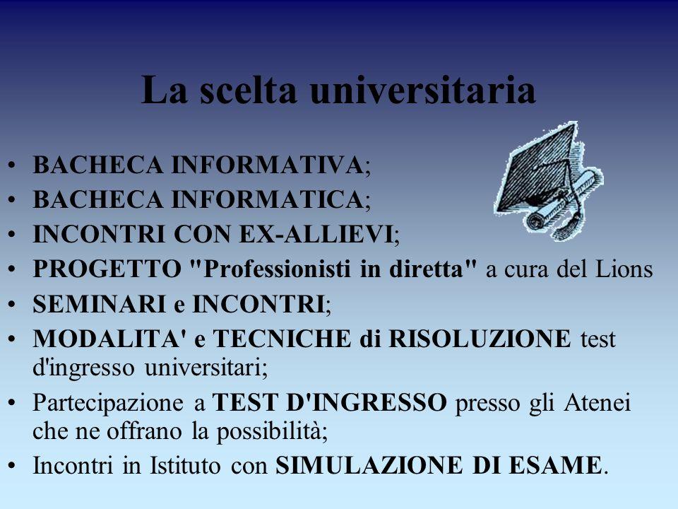 La scelta universitaria BACHECA INFORMATIVA; BACHECA INFORMATICA; INCONTRI CON EX-ALLIEVI; PROGETTO