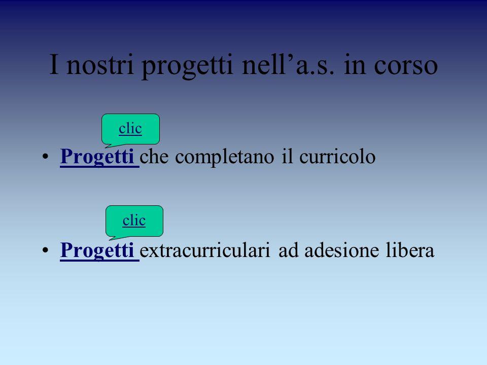 I nostri progetti nella.s. in corso Progetti che completano il curricoloProgetti Progetti extracurriculari ad adesione liberaProgetti clic