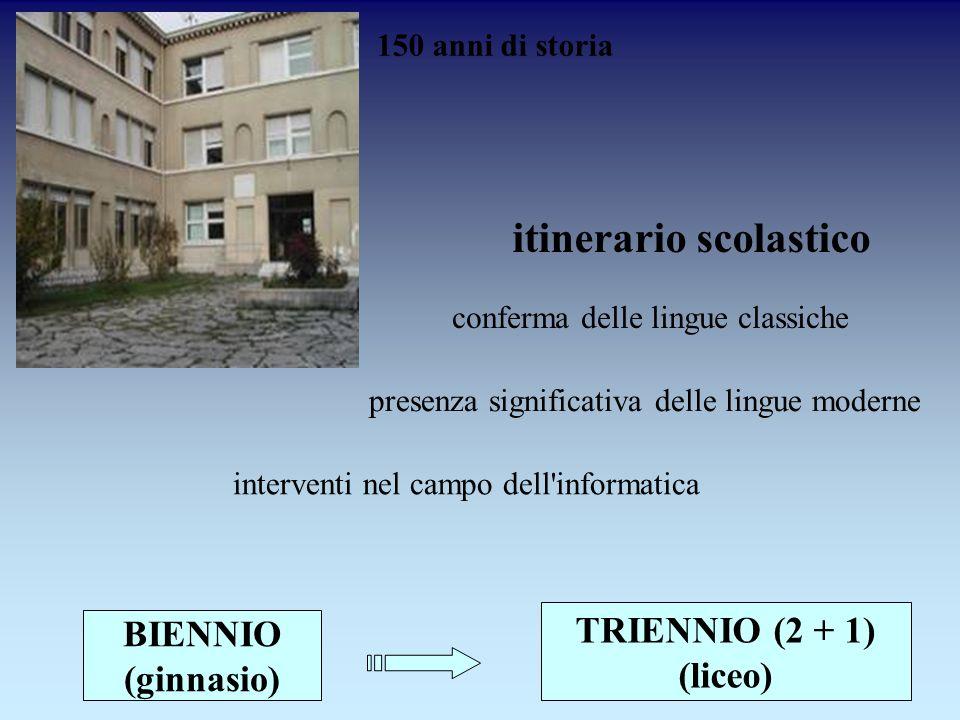 BIENNIO (ginnasio) TRIENNIO (2 + 1) (liceo) 150 anni di storia itinerario scolastico conferma delle lingue classiche presenza significativa delle ling