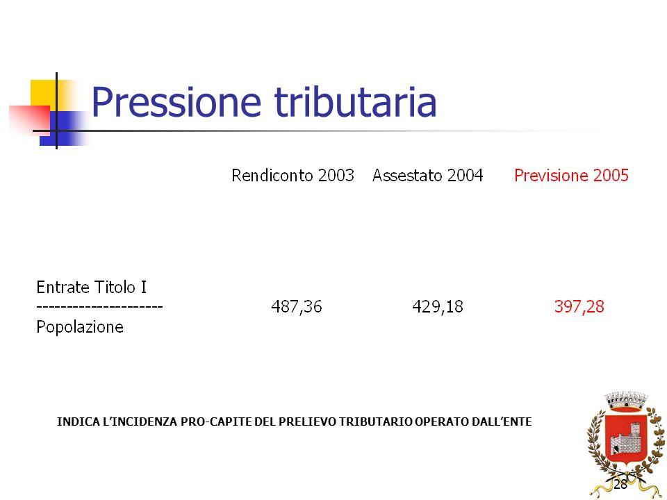 28 Pressione tributaria INDICA LINCIDENZA PRO-CAPITE DEL PRELIEVO TRIBUTARIO OPERATO DALLENTE