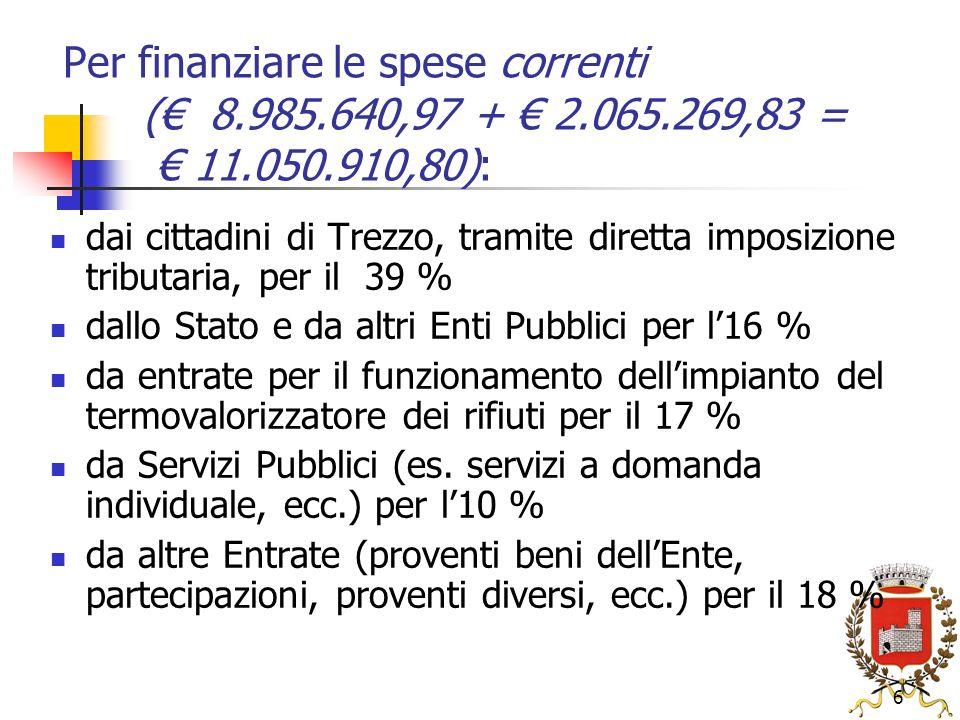 6 Per finanziare le spese correnti ( 8.985.640,97 + 2.065.269,83 = 11.050.910,80): dai cittadini di Trezzo, tramite diretta imposizione tributaria, per il 39 % dallo Stato e da altri Enti Pubblici per l16 % da entrate per il funzionamento dellimpianto del termovalorizzatore dei rifiuti per il 17 % da Servizi Pubblici (es.