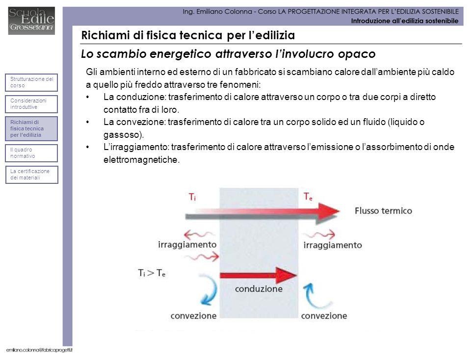 Richiami di fisica tecnica per ledilizia Lo scambio energetico attraverso linvolucro opaco Gli ambienti interno ed esterno di un fabbricato si scambia