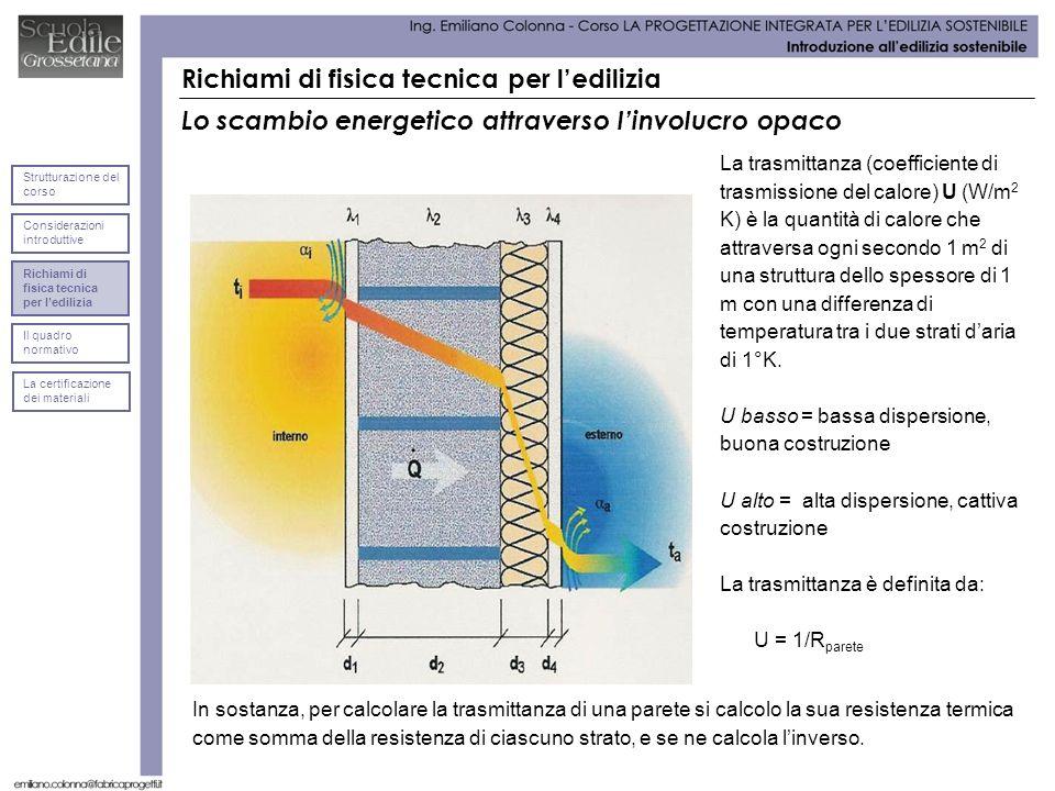 Richiami di fisica tecnica per ledilizia Lo scambio energetico attraverso linvolucro opaco La trasmittanza (coefficiente di trasmissione del calore) U (W/m 2 K) è la quantità di calore che attraversa ogni secondo 1 m 2 di una struttura dello spessore di 1 m con una differenza di temperatura tra i due strati daria di 1°K.