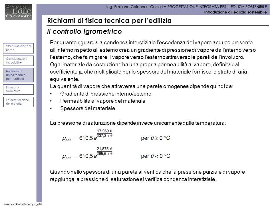 Richiami di fisica tecnica per ledilizia Il controllo igrometrico Per quanto riguarda la condensa interstiziale leccedenza del vapore acqueo presente