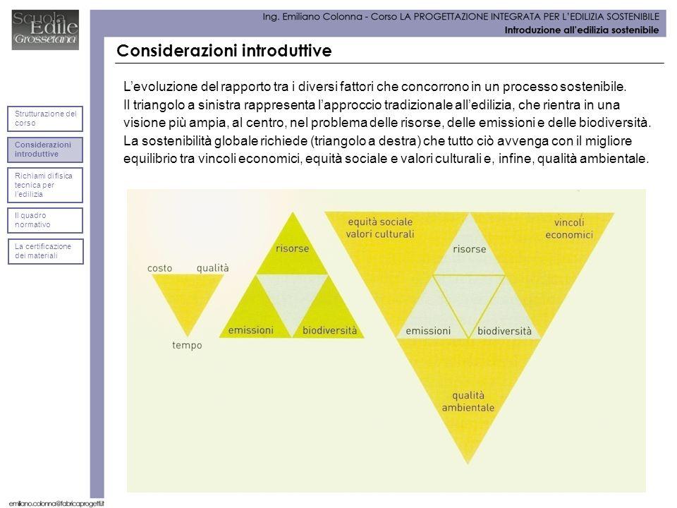Considerazioni introduttive Dati dal rapporto ENERGIA E AMBIENTE 2007 pubblicato da ENEA Considerazioni introduttive Strutturazione del corso Richiami di fisica tecnica per ledilizia Il quadro normativo La certificazione dei materiali