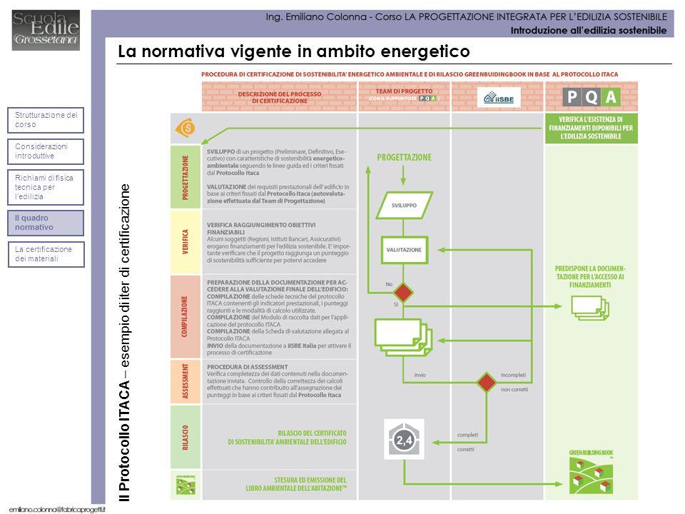 La normativa vigente in ambito energetico Il Protocollo ITACA – esempio di iter di certificazione Considerazioni introduttive Strutturazione del corso