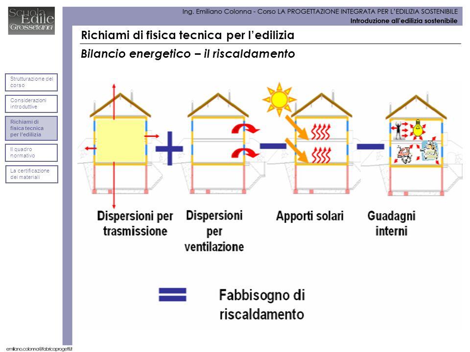 Richiami di fisica tecnica per ledilizia Bilancio energetico – il riscaldamento Considerazioni introduttive Strutturazione del corso Richiami di fisica tecnica per ledilizia Il quadro normativo La certificazione dei materiali
