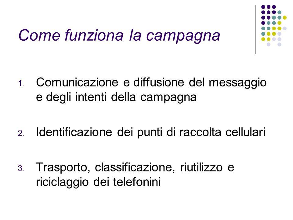 Come funziona la campagna 1. Comunicazione e diffusione del messaggio e degli intenti della campagna 2. Identificazione dei punti di raccolta cellular
