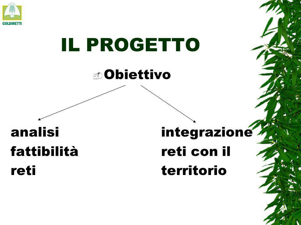 AREA AMBIENTE E TERRITORIO LE RETI ECOLOGICHE DOPO ECONET Intervento di Annalisa Saccardo Bologna, 11 novembre 2003
