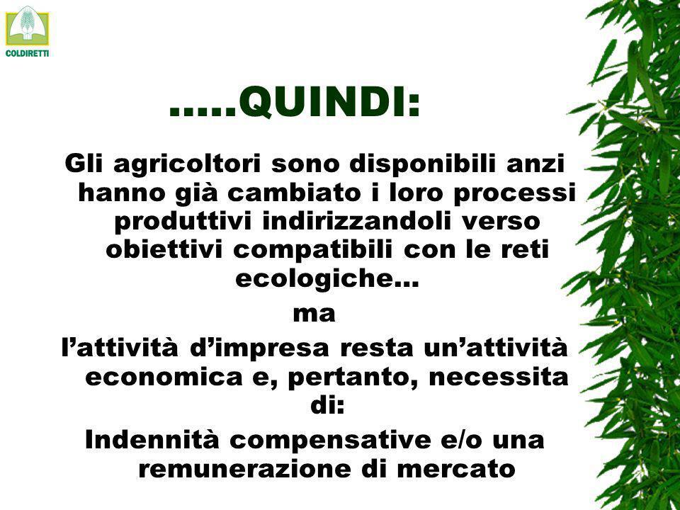 CONCLUSIONI: 1) agricoltura ed ambiente sono sempre più dipendenti luna dallaltro (v.