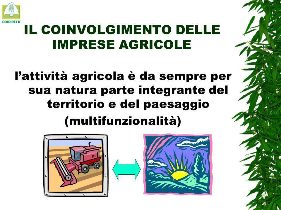 LIMPRESA AGRICOLA ED I RAPPORTI CON LE RETI ECOLOGICHE sino ad ora: coinvolgimento diretto ed indiretto coinvolgimento futuro