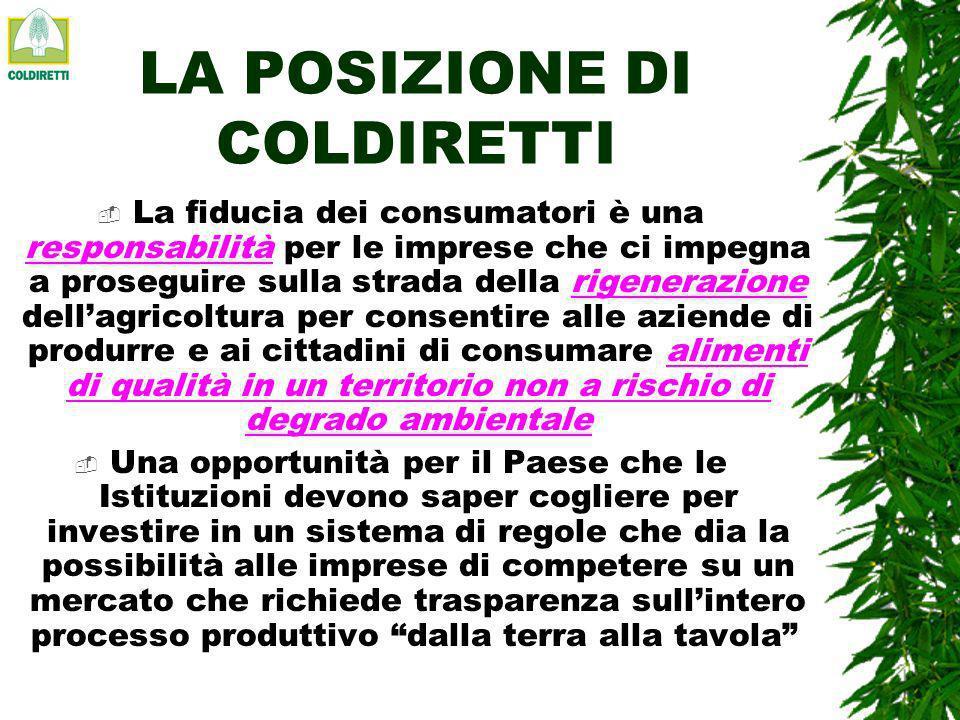 INDAGINE 2003 COLDIRETTI-ISPO SULLE OPINIONI DEGLI ITALIANI SULLALIMENTAZIONE LAGRICOLTURA ITALIANA GARANTISCE: varietà dei prodotti80% gusto e ricchezza dei sapori80% qualità nutrizionale79% legame con territorio e sue tradizioni78% affidabilità dal punto di vista della sicurezza alimentare 74% LAGRICOLTURA ITALIANA E IMPORTANTE PER: la sicurezza dellalimentazione78% la qualità del cibo e delle bevande78% evitare labbandono delle campagne e delle montagne77% la conservazione del paesaggio75% la sicurezza dellambiente contro frane e incendi73% garantire occupazione e reddito73%
