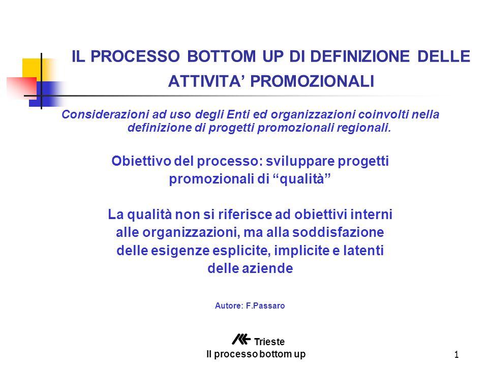1 IL PROCESSO BOTTOM UP DI DEFINIZIONE DELLE ATTIVITA PROMOZIONALI Considerazioni ad uso degli Enti ed organizzazioni coinvolti nella definizione di progetti promozionali regionali.