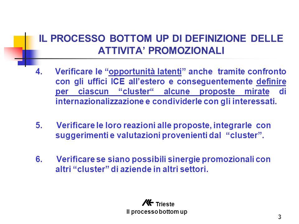 3 IL PROCESSO BOTTOM UP DI DEFINIZIONE DELLE ATTIVITA PROMOZIONALI 4.