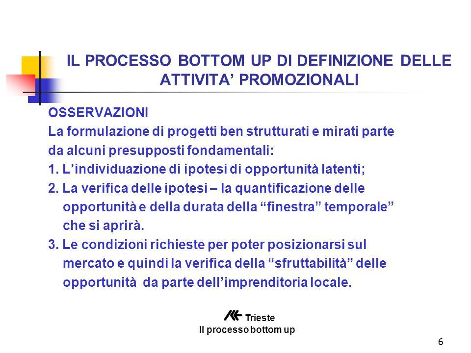 6 IL PROCESSO BOTTOM UP DI DEFINIZIONE DELLE ATTIVITA PROMOZIONALI OSSERVAZIONI La formulazione di progetti ben strutturati e mirati parte da alcuni presupposti fondamentali: 1.