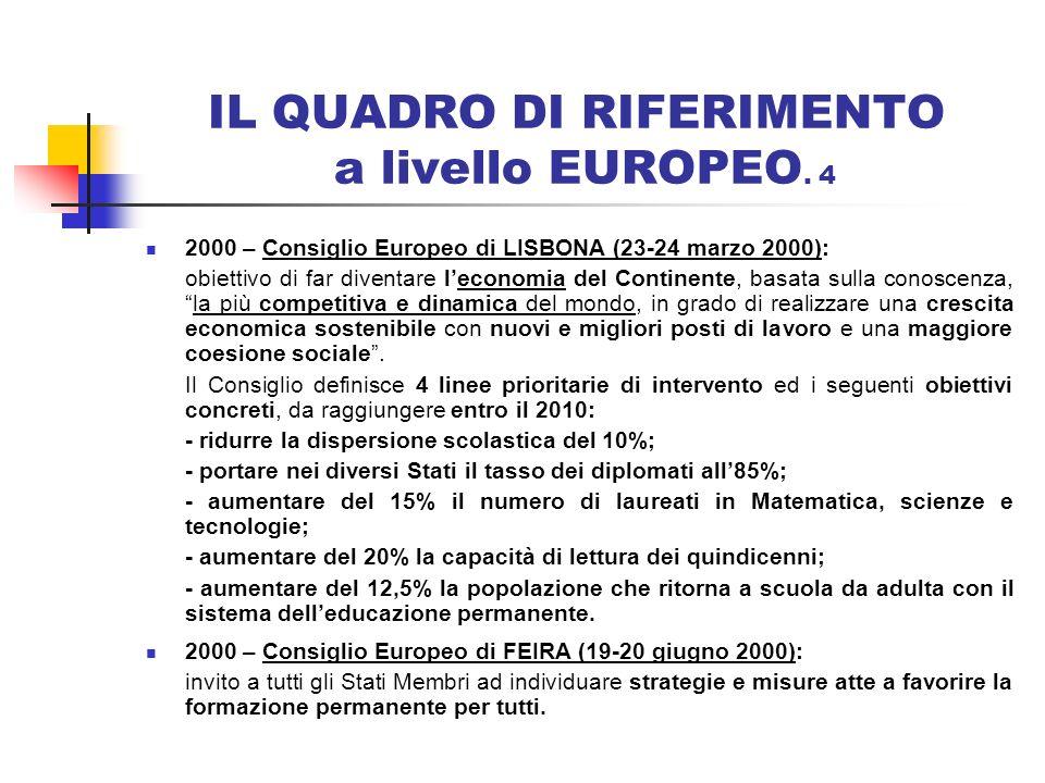 IL QUADRO DI RIFERIMENTO a livello EUROPEO. 4 2000 – Consiglio Europeo di LISBONA (23-24 marzo 2000): obiettivo di far diventare leconomia del Contine