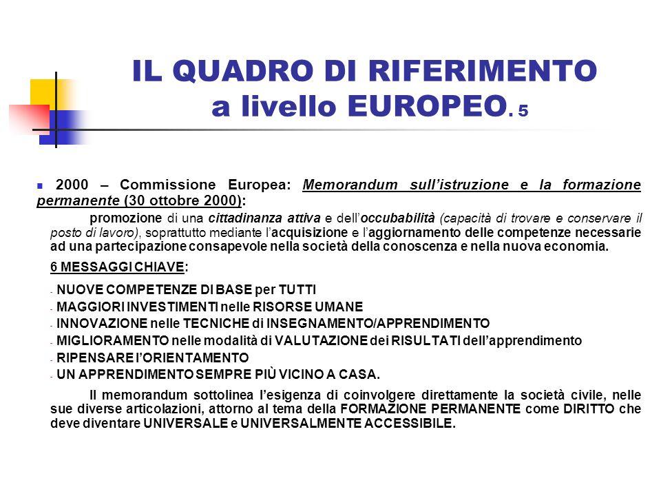 IL QUADRO DI RIFERIMENTO a livello EUROPEO. 5 2000 – Commissione Europea: Memorandum sullistruzione e la formazione permanente (30 ottobre 2000): prom