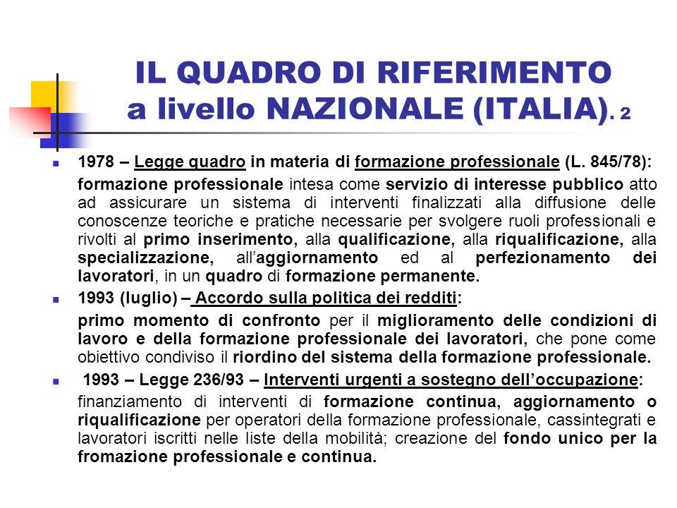IL QUADRO DI RIFERIMENTO a livello NAZIONALE (ITALIA). 2 1978 – Legge quadro in materia di formazione professionale (L. 845/78): formazione profession