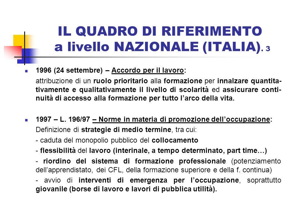 IL QUADRO DI RIFERIMENTO a livello NAZIONALE (ITALIA). 3 1996 (24 settembre) – Accordo per il lavoro: attribuzione di un ruolo prioritario alla formaz