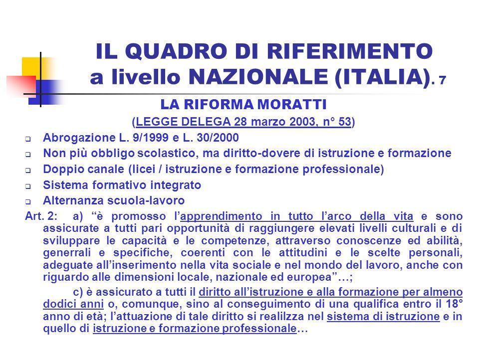 IL QUADRO DI RIFERIMENTO a livello NAZIONALE (ITALIA). 7 LA RIFORMA MORATTI (LEGGE DELEGA 28 marzo 2003, n° 53) Abrogazione L. 9/1999 e L. 30/2000 Non