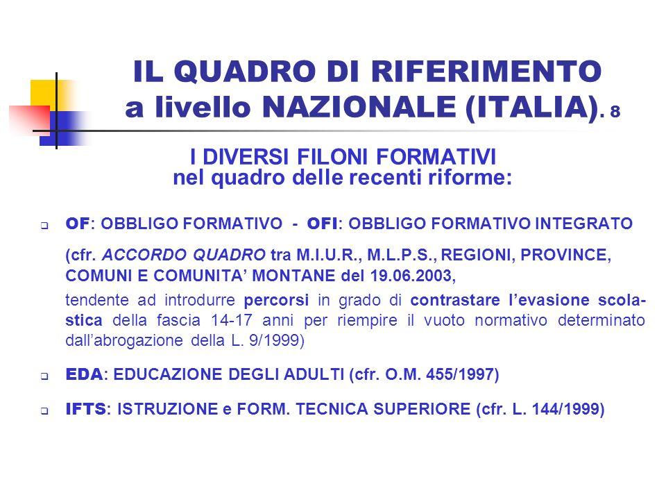 IL QUADRO DI RIFERIMENTO a livello NAZIONALE (ITALIA). 8 I DIVERSI FILONI FORMATIVI nel quadro delle recenti riforme: OF : OBBLIGO FORMATIVO - OFI : O