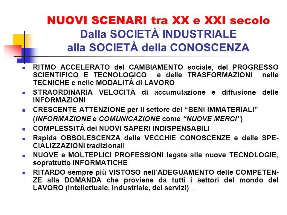 NUOVI SCENARI tra XX e XXI secolo Dalla SOCIETÀ INDUSTRIALE alla SOCIETÀ della CONOSCENZA RITMO ACCELERATO del CAMBIAMENTO sociale, del PROGRESSO SCIE