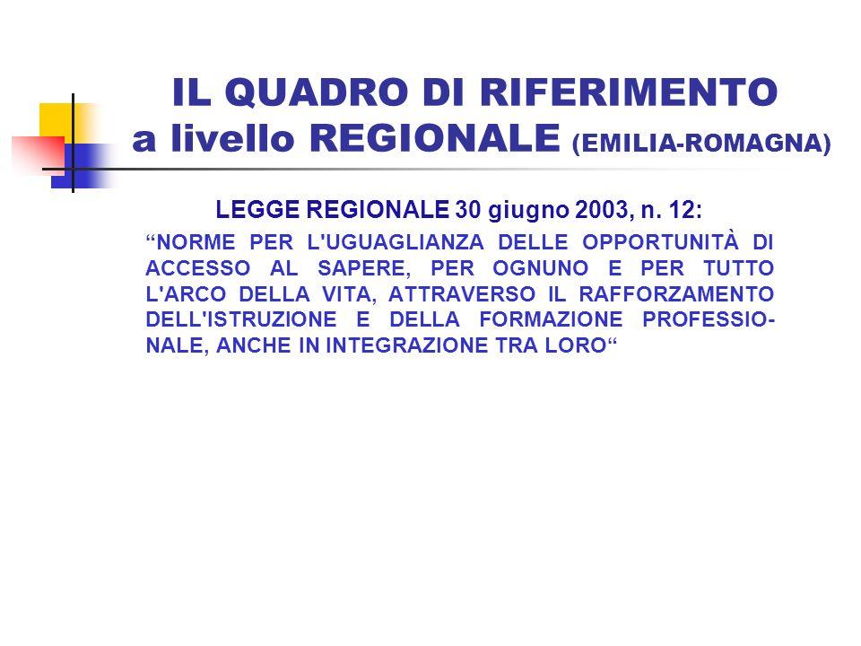 IL QUADRO DI RIFERIMENTO a livello REGIONALE (EMILIA-ROMAGNA) LEGGE REGIONALE 30 giugno 2003, n. 12: NORME PER L'UGUAGLIANZA DELLE OPPORTUNITÀ DI ACCE