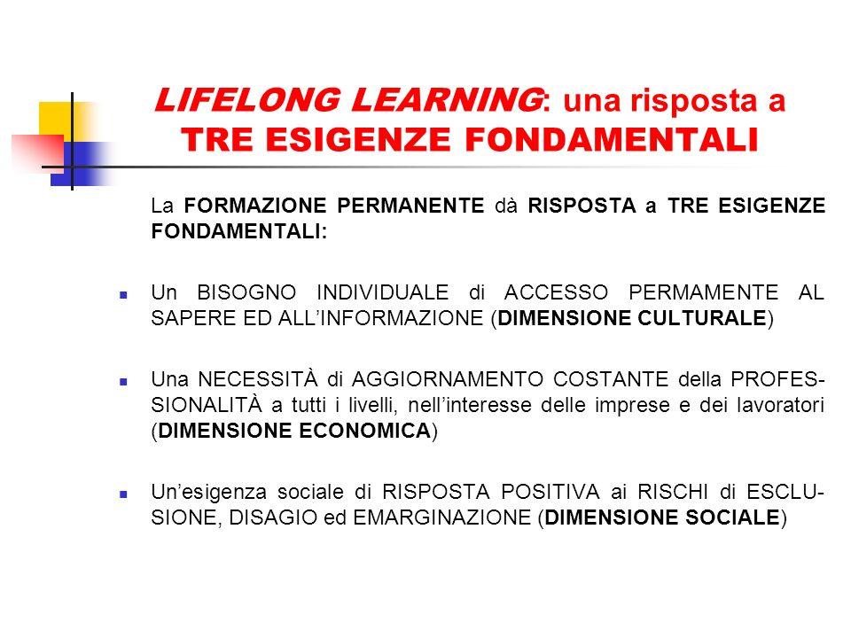 LIFELONG LEARNING : una risposta a TRE ESIGENZE FONDAMENTALI La FORMAZIONE PERMANENTE dà RISPOSTA a TRE ESIGENZE FONDAMENTALI: Un BISOGNO INDIVIDUALE